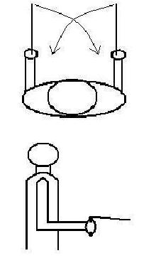 Anleitung zur Handhabung einer Winkelrute